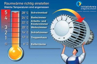Die richtige Temperatur spart Heizkosten